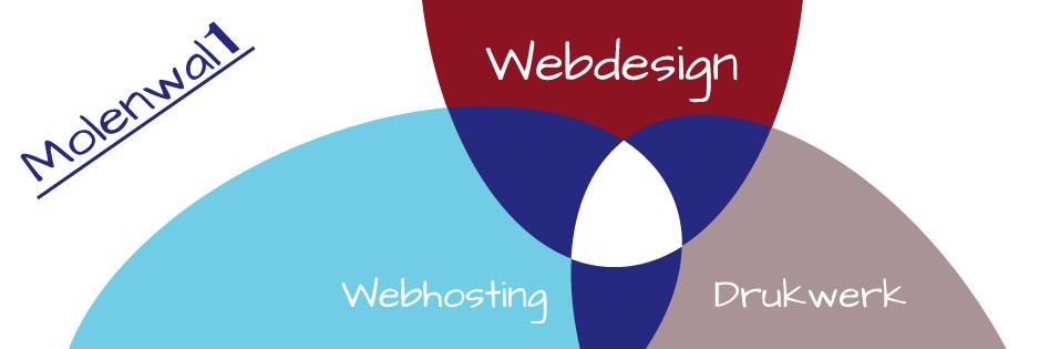 Molenwal1 Webdesign